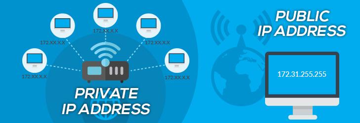 IP خصوصی و عمومی