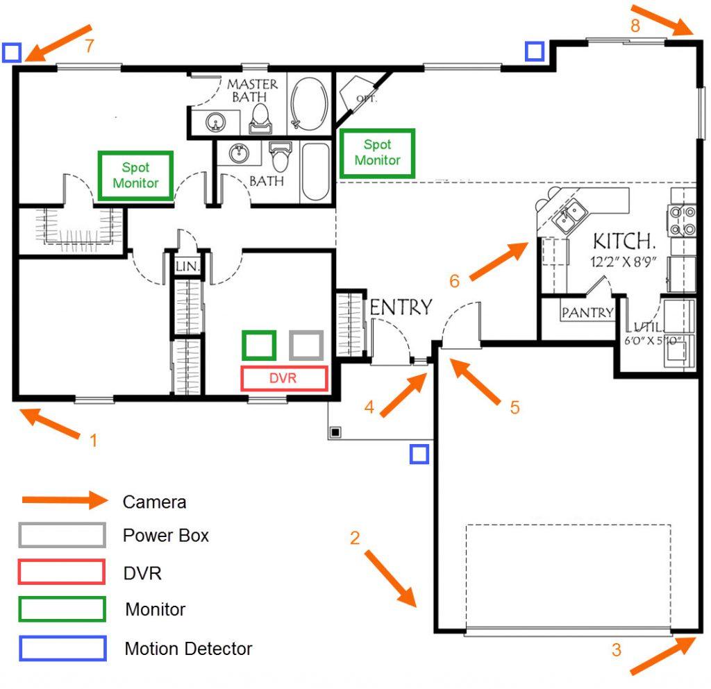 نقشه نصب  دوربین مداربسته در خانه