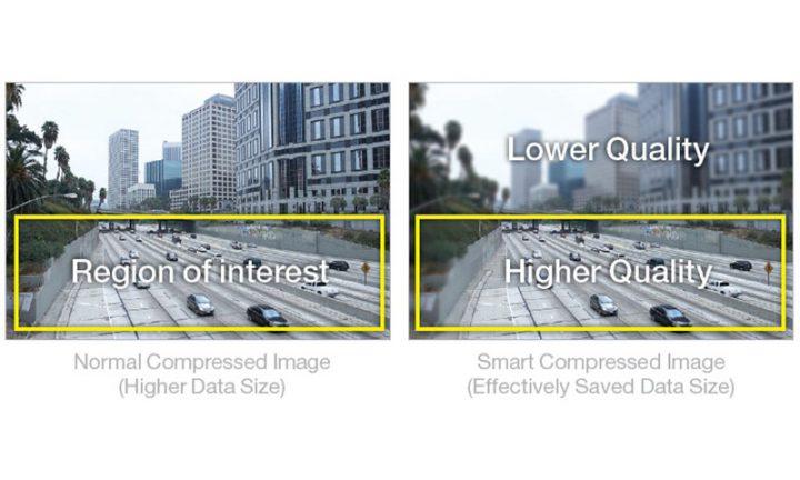کاهش فضای ذخیره سازی تصویر با تکنولوژی ROI در دوربین مداربسته