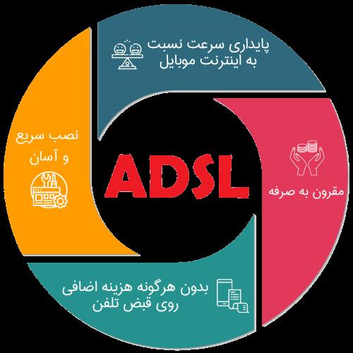 ADSL-تایپوگرافی-01-min
